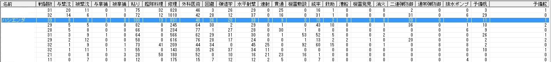 201010大海戦3-戦績