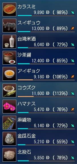 台湾品マニラ1