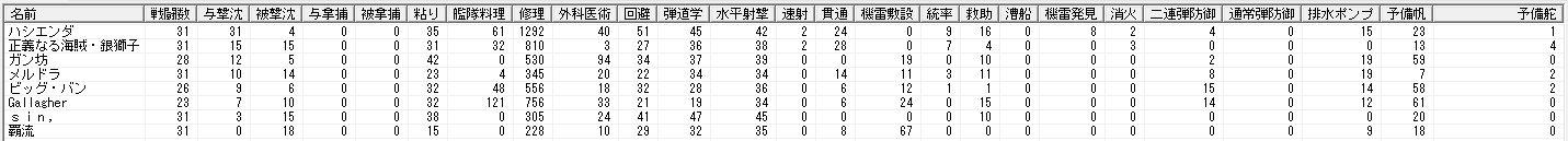 m-2010 11-13 戦績