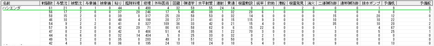 201011大海戦1-戦績N