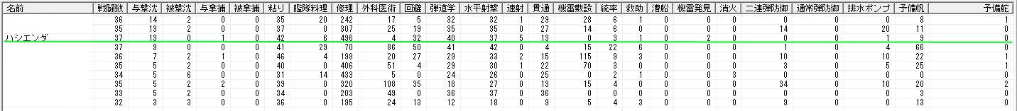 201011大海戦1-戦績P