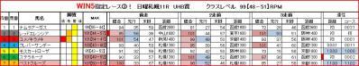 札幌11R