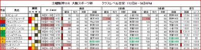 大阪スポーツ杯