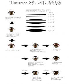 Illustratorを使った目の描き方②