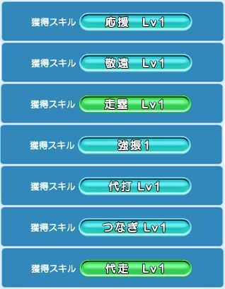 09竹原スキルアップの過程