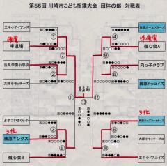 110505sumou20.jpg