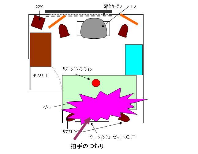 拍手の図1