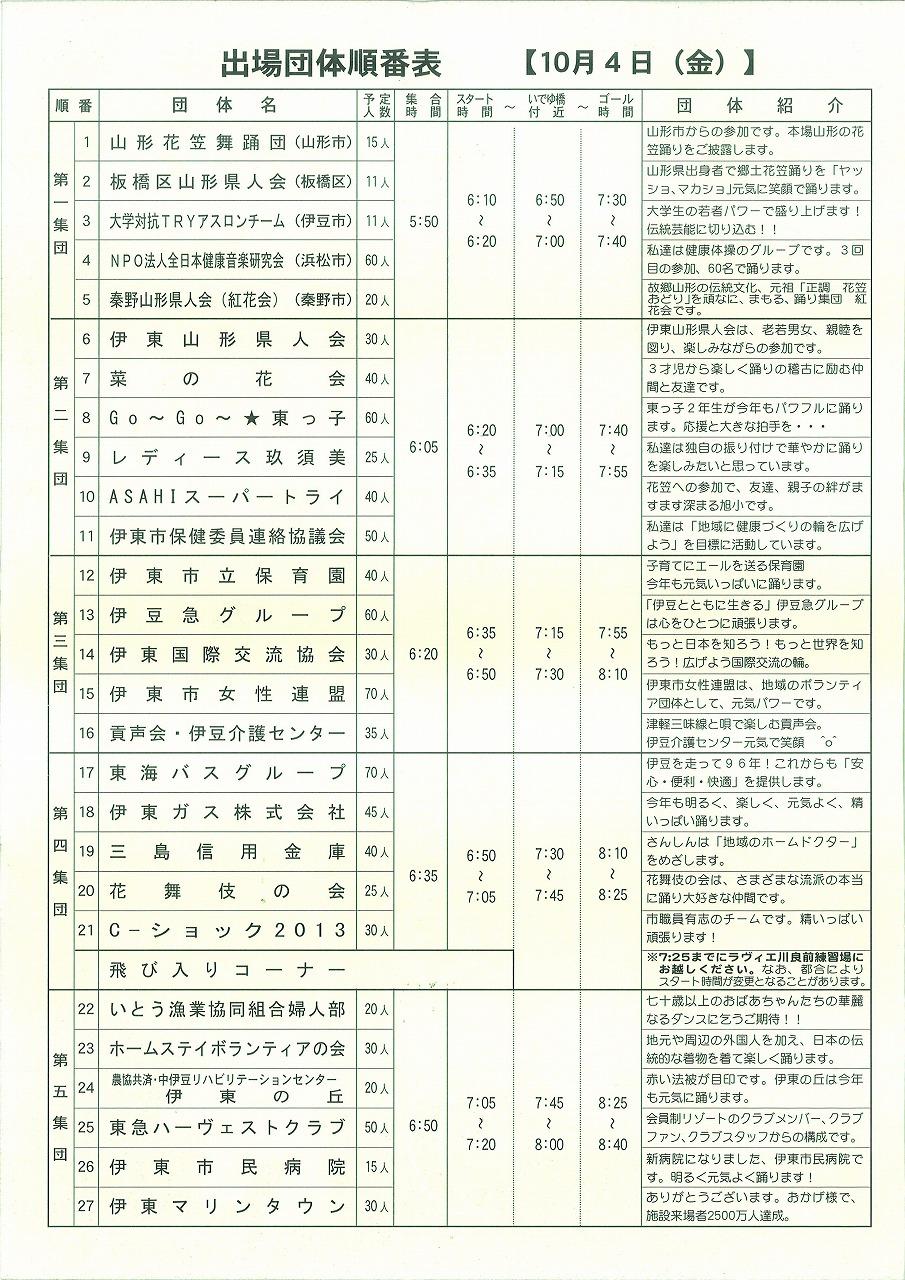 花笠出場団体順番表