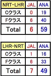 NRTLHR