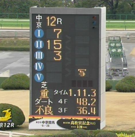 第40回高松宮記念の電光掲示板3/6中京12R