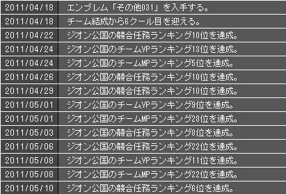 20110717チームログ1