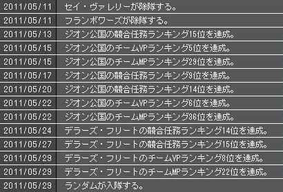 20110717チームログ3