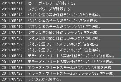 20110717チームログ2