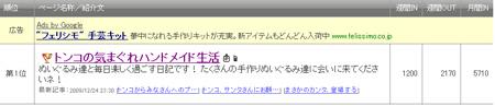 人気ブログランキング_edited-1