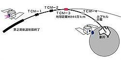 tcm-3_s.jpg