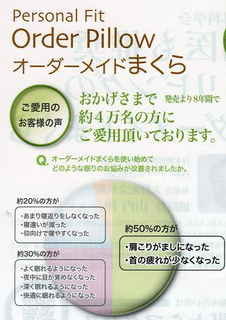 西川アンケート