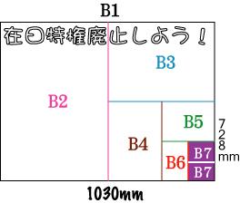 b size