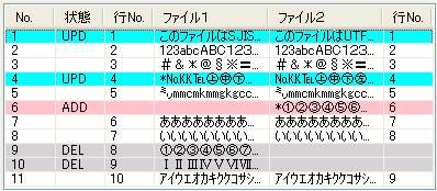 テキストファイル比較(C#/VB.NET)