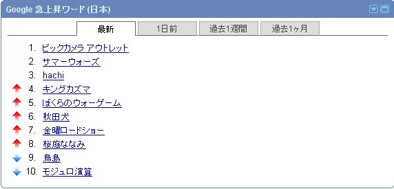 kingkazuma.jpg