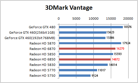 3Dmarkvan-ra68xx.png