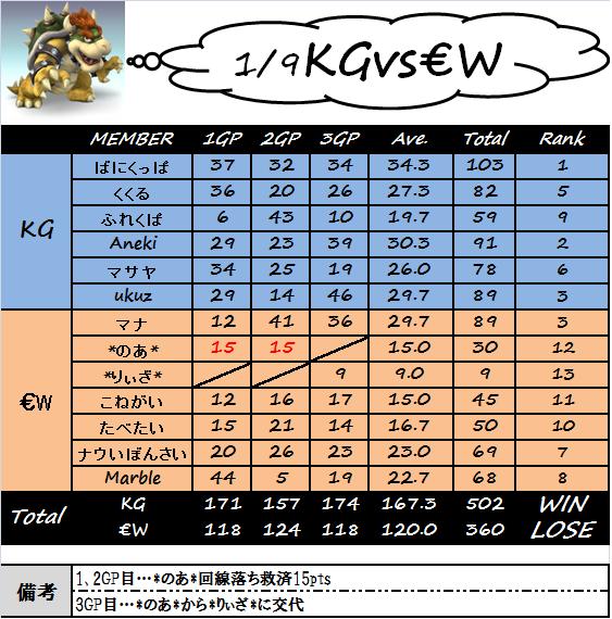KGvs#8364;W