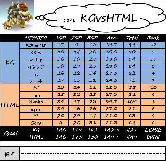 KGvsHTML.png