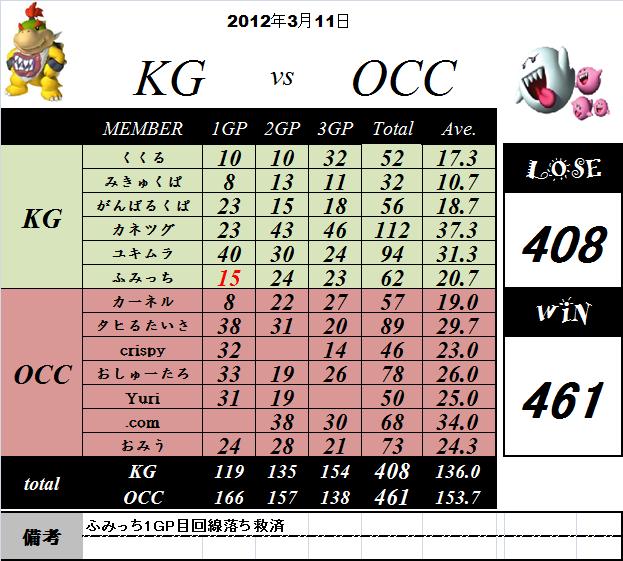 vsOCC(0311).png