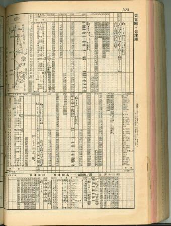 国鉄時代時刻表 只見線 1981年 10月