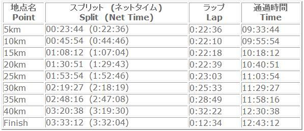 20110227_time001.jpg
