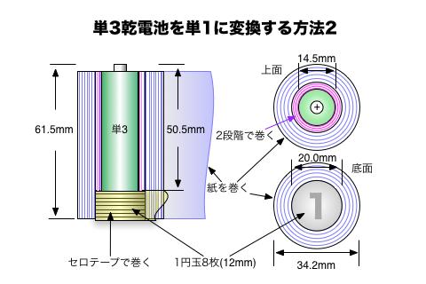 単3電池を単1電池、単2電池にする方法04