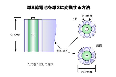単3電池を単1電池、単2電池にする方法06