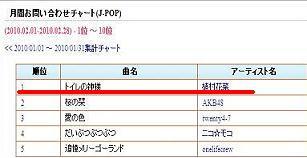トイレの神様 1位 有線月間お問い合わせチャート(J-POP) 2010年2月