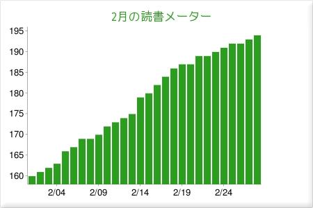 201002read_record.jpg