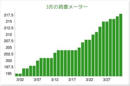 201003read_record.jpg