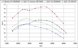 G4_1.6_kgm