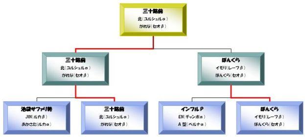 0116_決勝トーナメント