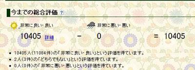 2009.11.16.ヤフオク評価