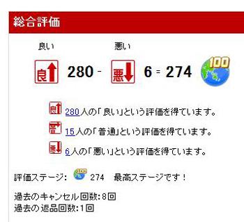 2009.11.19楽オク評価