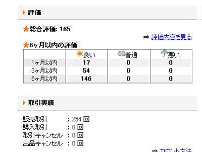 2009.11.19モバオク評価