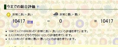 2009.11.19ヤフオク評価
