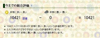 2009.11.20.ヤフオク評価