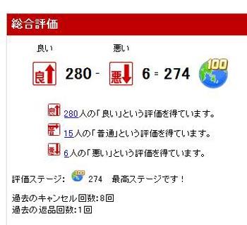 2009.11.27.楽オク評価