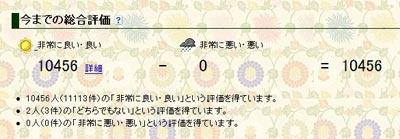 2009.11.27.ヤフオク評価