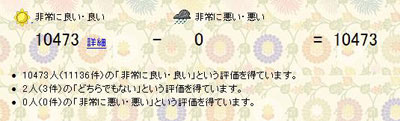 2009.12.03.ヤフオク評価