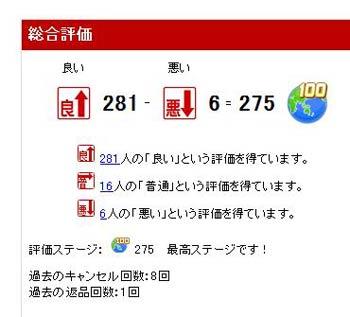 2009.12.03.楽オク評価