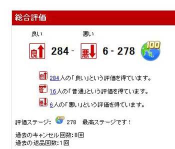 2009.12.07.楽オク評価