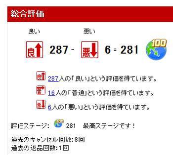 2009.12.11.楽オク評価