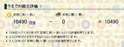 2009.12.11.ヤフオク評価