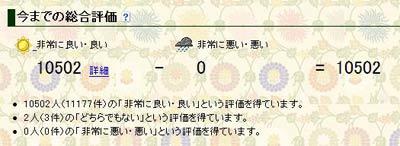 2009.12.16.ヤフオク評価