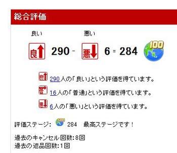 2009.12.16.楽オク評価